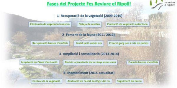 Fases-Fes-Reviure-el-Ripoll-700x350