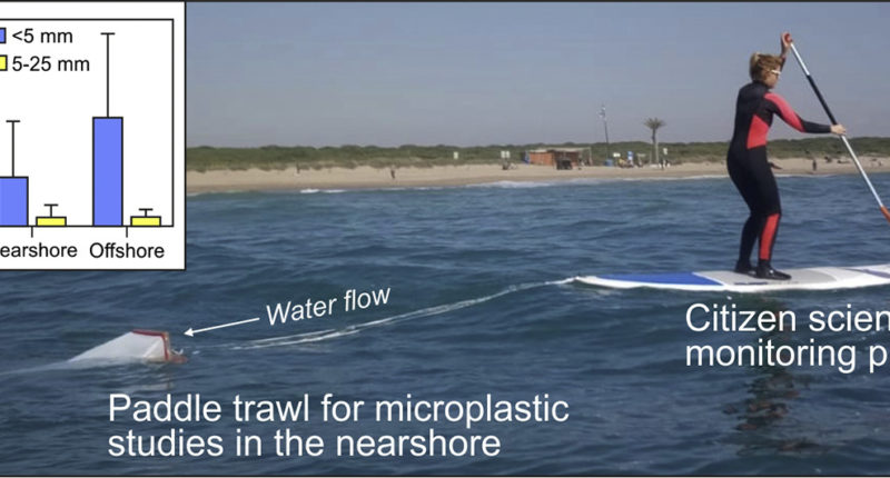paddle surfing for science